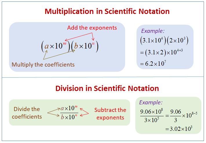 Multiply Scientific Notation