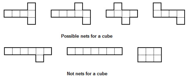 Cube Nets Worksheet Nets of a cube