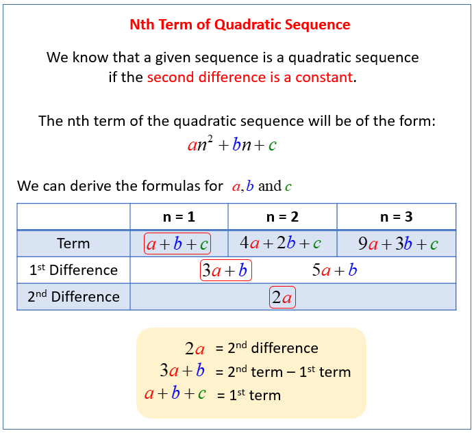 Nth Term of Quadratic Sequence