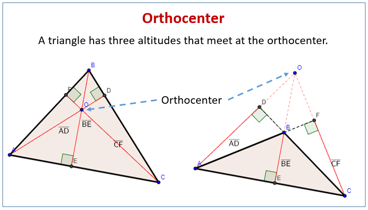 Altitude of a Triangle (examples, solutions, worksheets