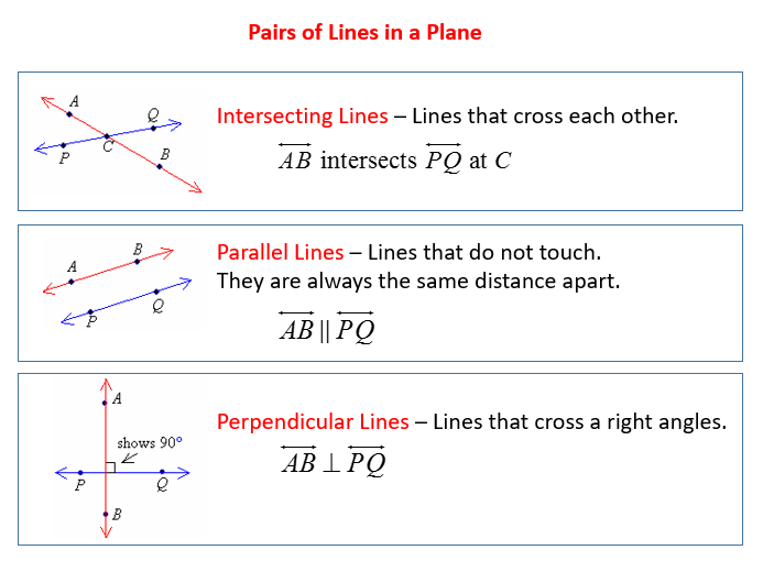Worksheet Parallel Perpendicular And Intersecting Lines Worksheet Answers pairs of lines examples solutions videos