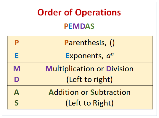 order of operations (examples, solutions, videos, worksheets)