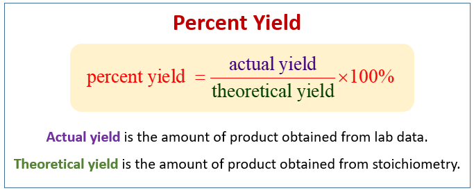 Stoichiometry And Percent Yield Examples Solutions Worksheets Videos Games Activities