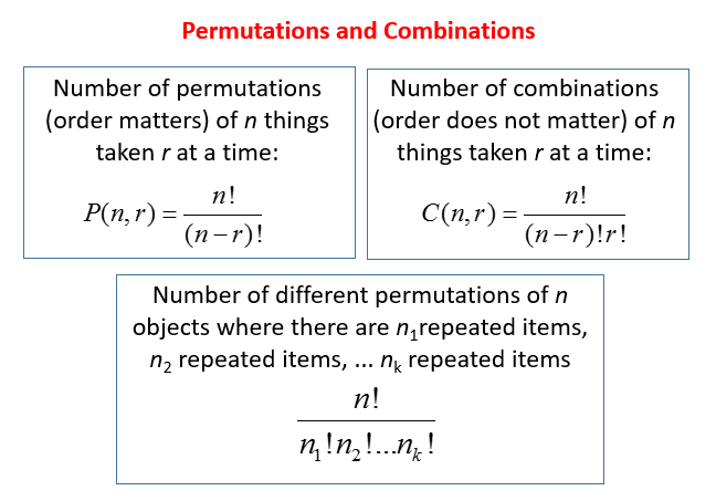 Permutations Combinations
