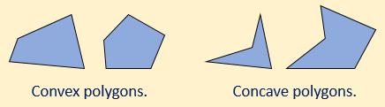 convex concave polygons