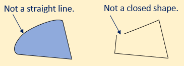 not polygons