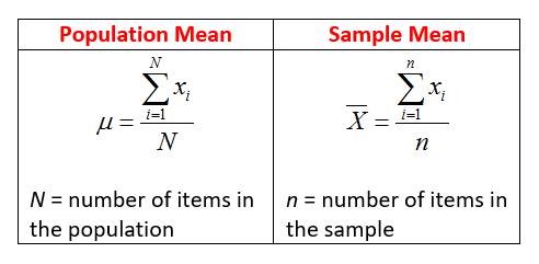 Population Mean & Sample Mean (examples, solutions, videos)