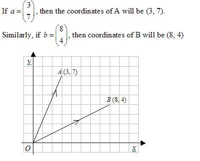Subtracting vectors linear algebra