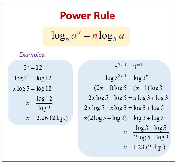 Power Rule Logs