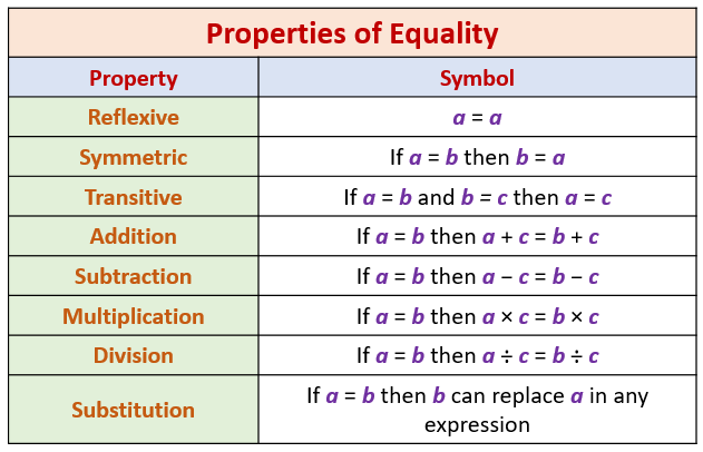 properties-equality Mathway Down on phone case, how graph,