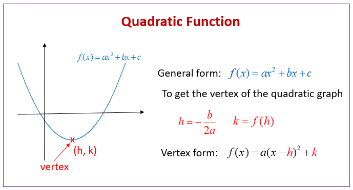 Applications of Quadratic Equations (examples, solutions