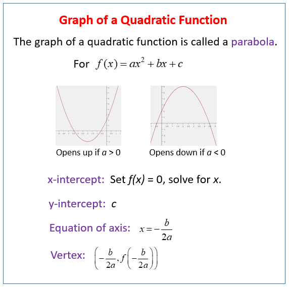 x intercept formula quadratic function  Graph Linear & Quadratic Functions (solutions, examples ...