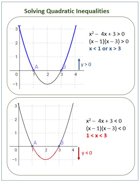 Solve Quadratic Inequalities
