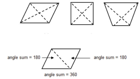 Quadrilaterals (solutions, examples, worksheets, games, songs ...