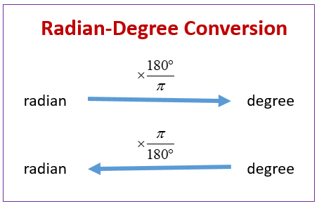Radian Degree Conversion