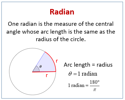 What is a radian