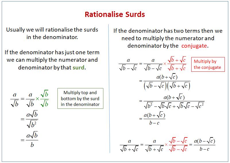 Rationalise Surds