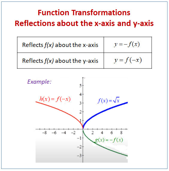 Reflect Functions