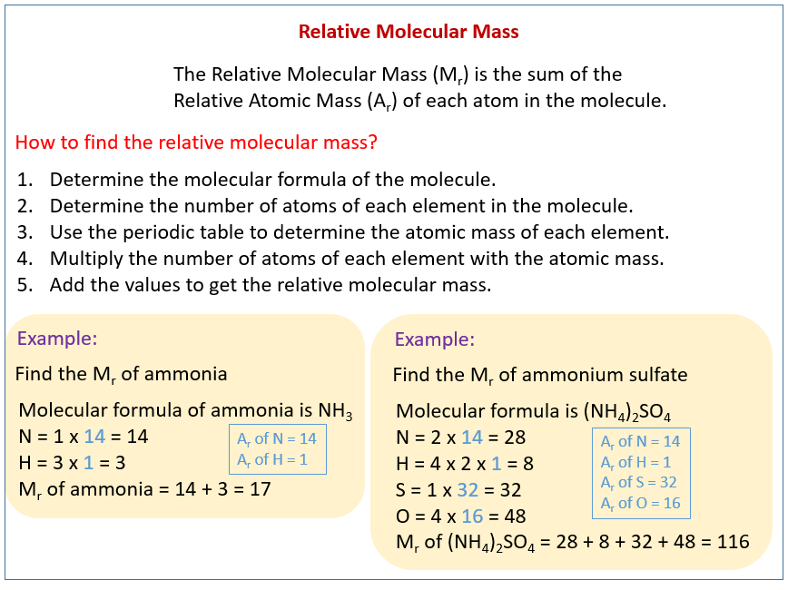 Relative Molecular Mass