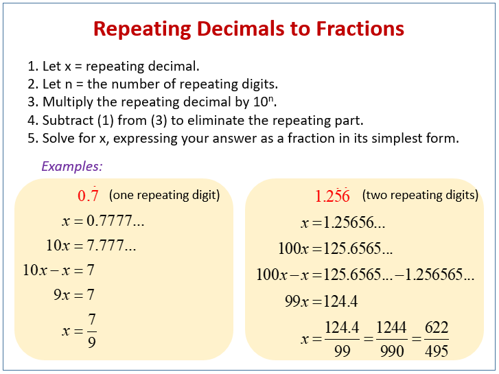 Repeating Decimals to Fractions