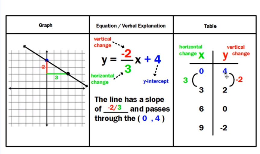 Compare Functions Examples Solutions Videos Worksheets