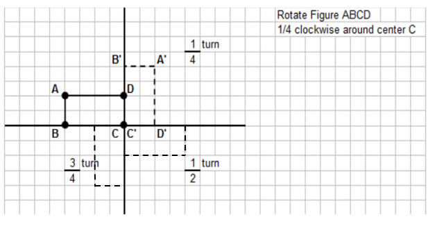 Geometry Grade 5 examples solutions and videos – Rotation Maths Worksheet