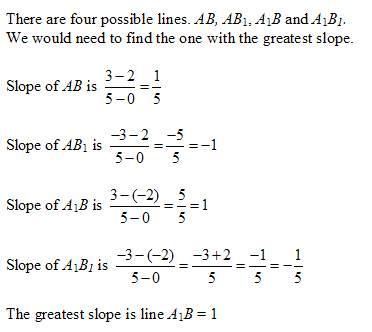 Solve homework online
