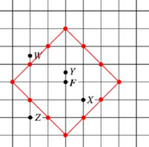 sat-grid