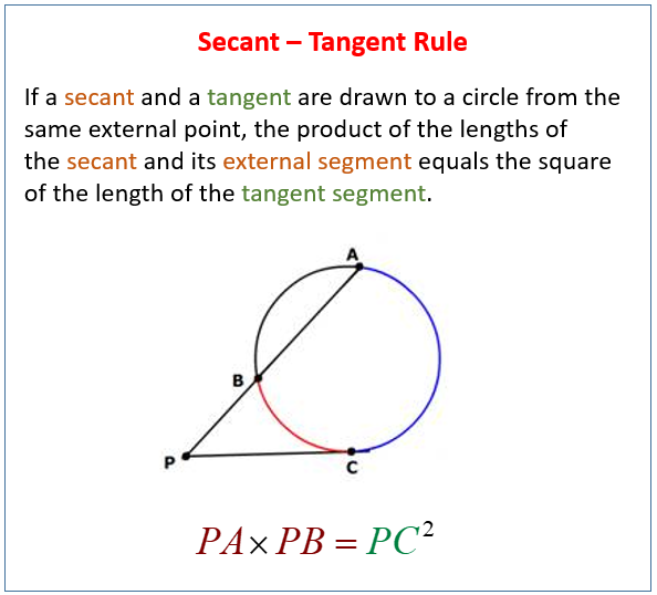 Intersecting Tangent Secant Theorem Examples Solutions Worksheets