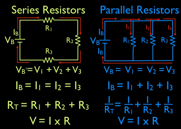 Resistors In Parallel  Examples  Solutions  Videos  Notes