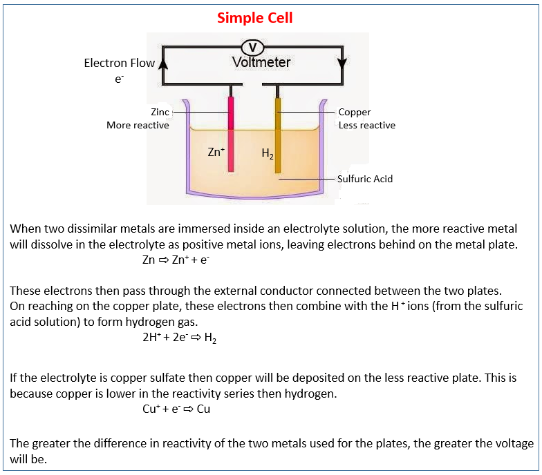 simple voltaic cell