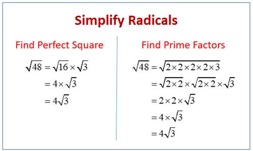 Simplify Radicals