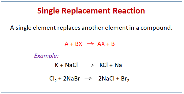 Single Displacement Reactions Examples Solutions Videos