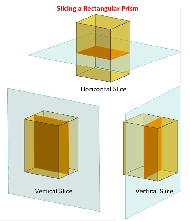 Slicing Rectangular Prism