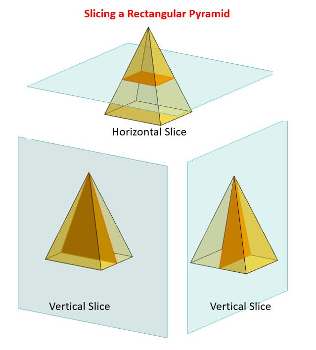 Slicing Rectangular Pyramid
