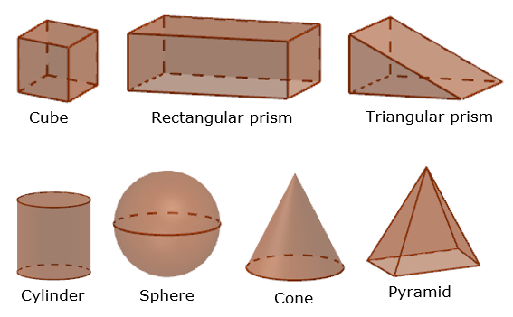 Solid Geometry Types Of Solids Formulas Examples