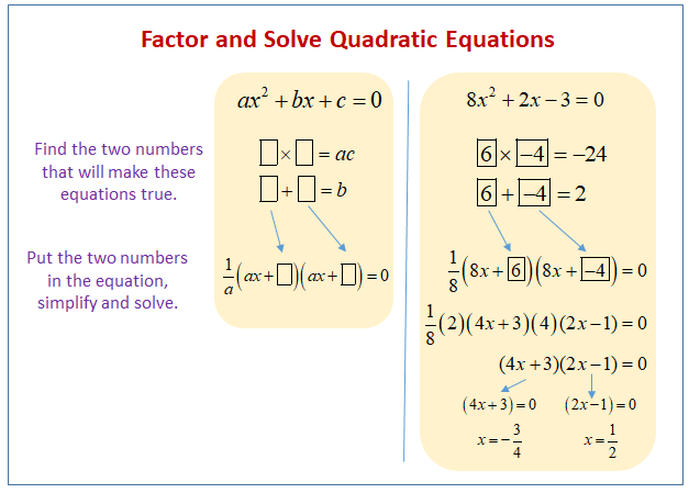 Factoring & Solving Quadratic Equations (examples, worksheets