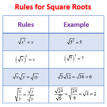 square root rules