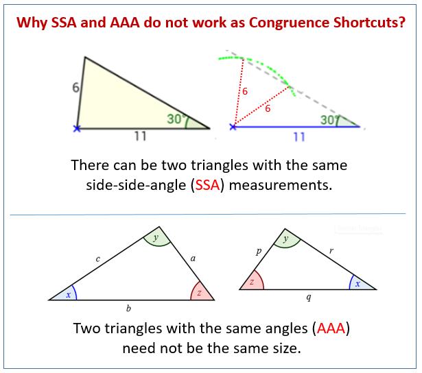 SSA AAA not congruence
