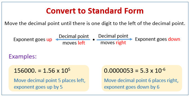 standard form numbers examples Standard Form (examples, solutions, songs, videos, worksheets