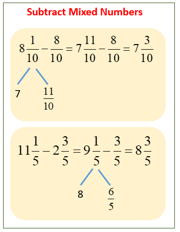 Subtract Mixed Numbers