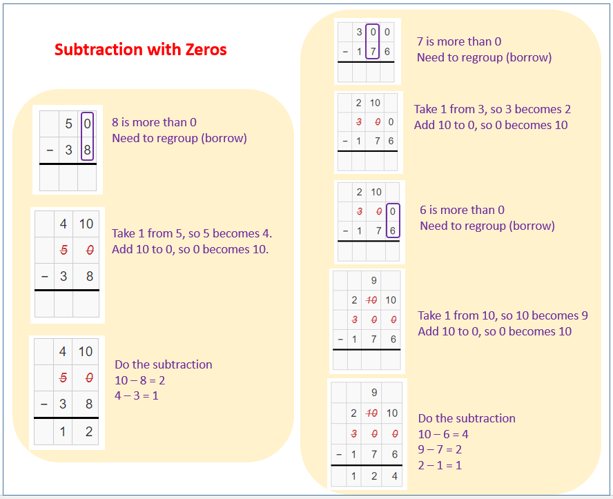 subtraction with zeros examples solutions videos worksheets  subtraction with zeros examples solutions videos worksheets activities