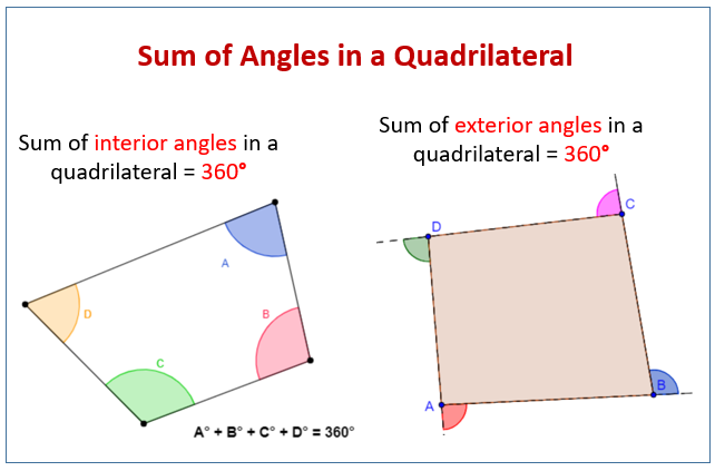 Sum Angles Quadrilateral