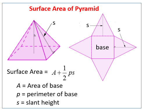 Surface Area of a Pyramid (solutions, examples, videos, worksheets)