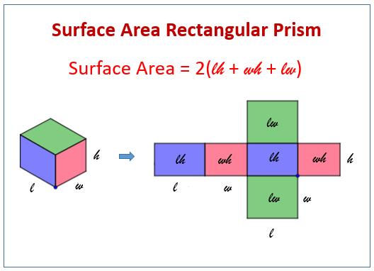 Surface Area Rectangular Prism