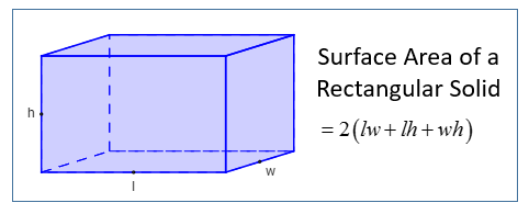 surface area rectangular solid