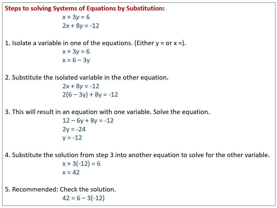 Solving Systems of Equations by Substitution examples, solutions