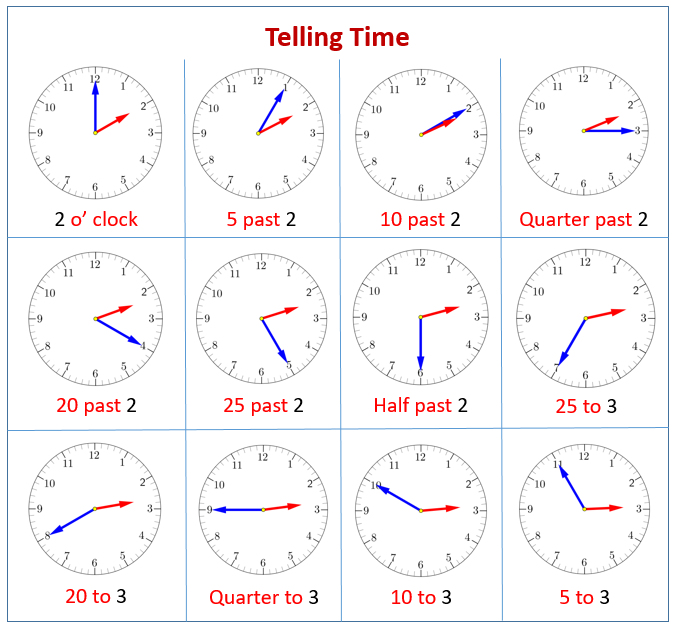 telling-time Mathway English on how graph, phone case,