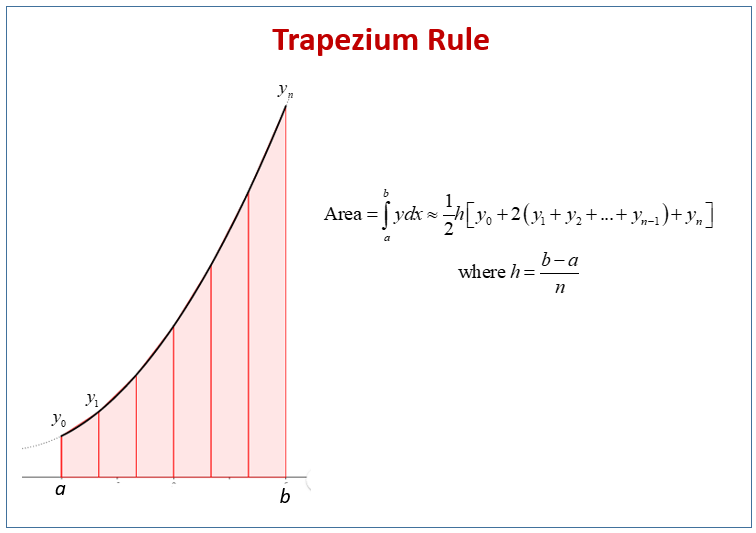 Trapezium Rule