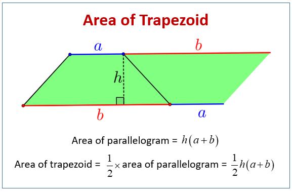 Area Trapezoid